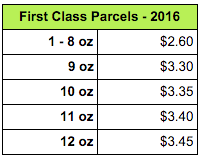 First Class Parcels 2016