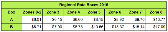Regional Rate 2016