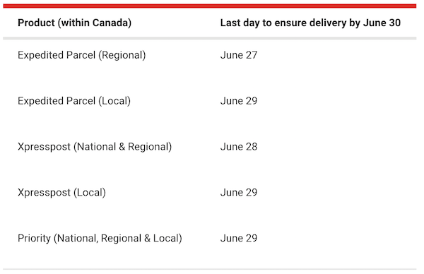 Canada Post Advisory Dates