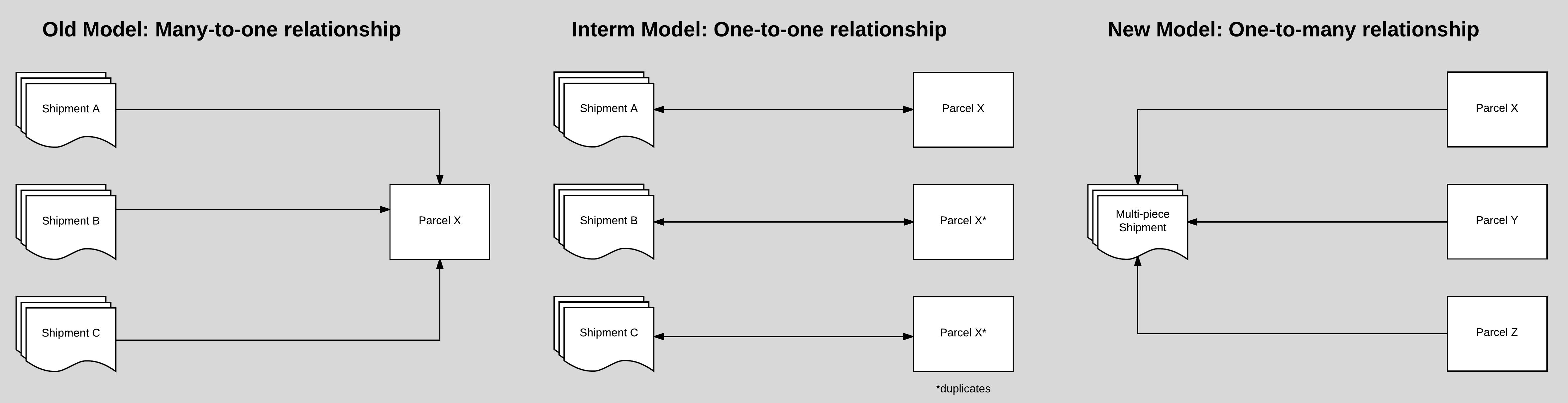 MPS model