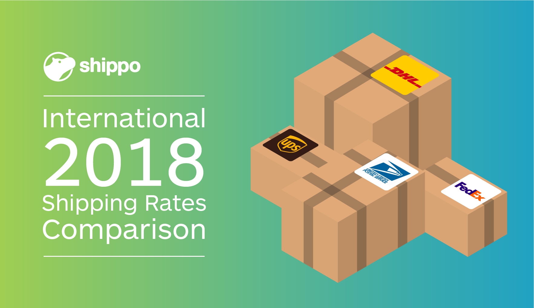 2018 International Shipping Rates Comparison - DHL vs. FedEx vs. UPS vs. USPS
