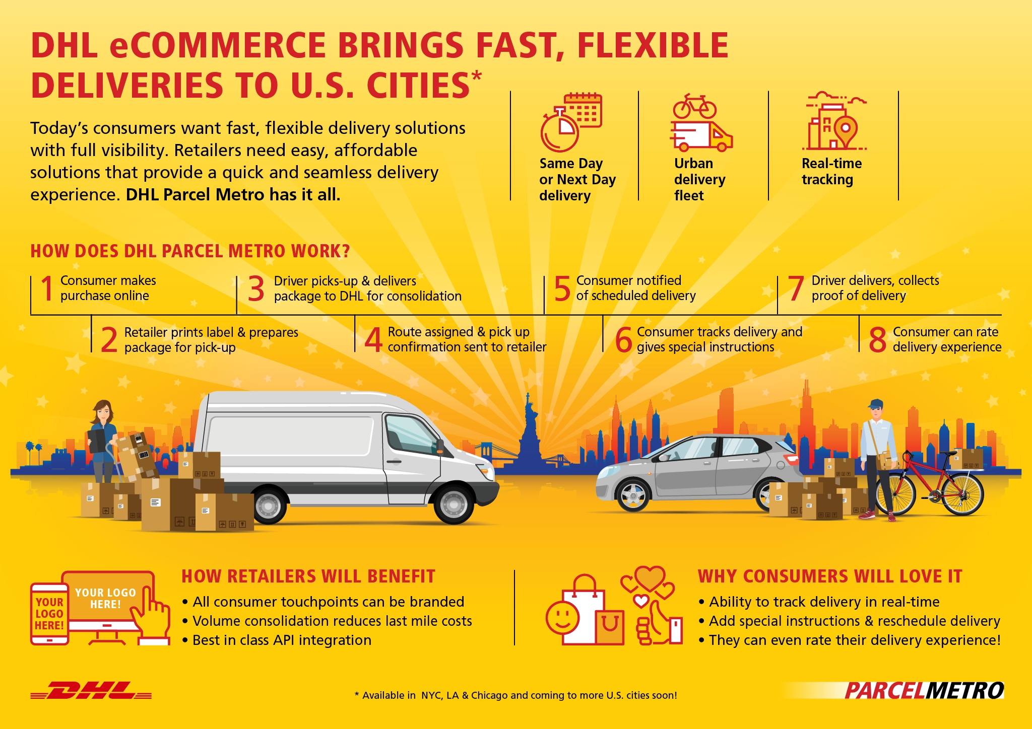 DHL, UPS, and FedEx Same-day Delivery Options | Shippo